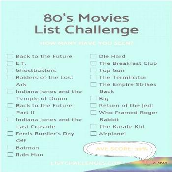 200 best films of the 1980s -  200 best films of the 1980s, 1980  - 200 best films of the 1980s -