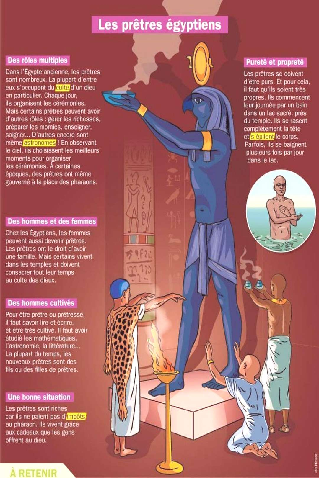 Egyptian History Facts Facts Egypt egyptian history facts   facts egypt ancient egypt facts e
