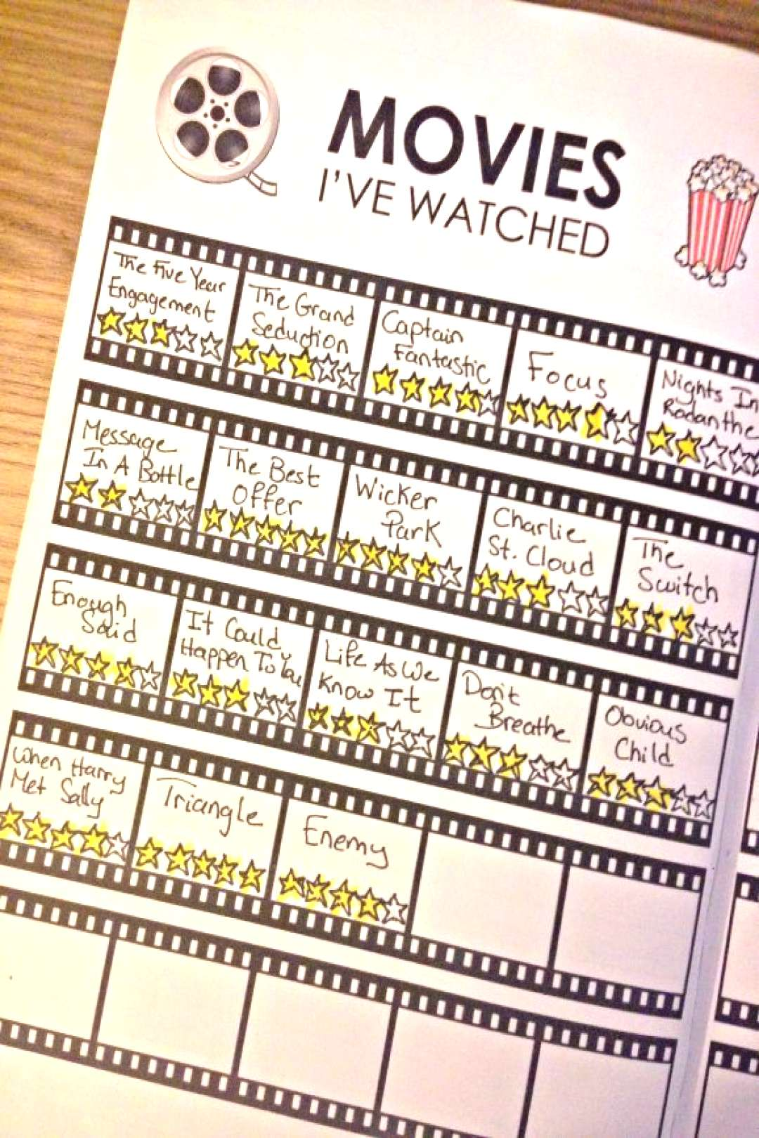 Tracking Films You've Watched in Your Bullet Journal - Keep in your journal all the movies you h